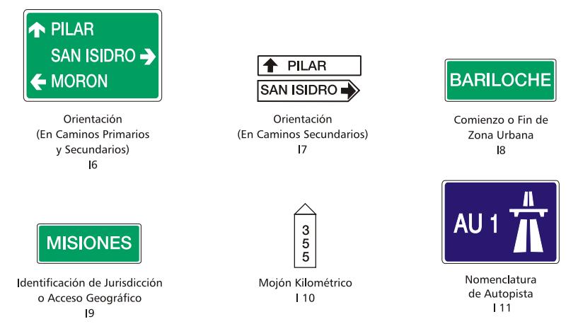 Nomenclatura Vial y Urbana. Destinos y distancias.