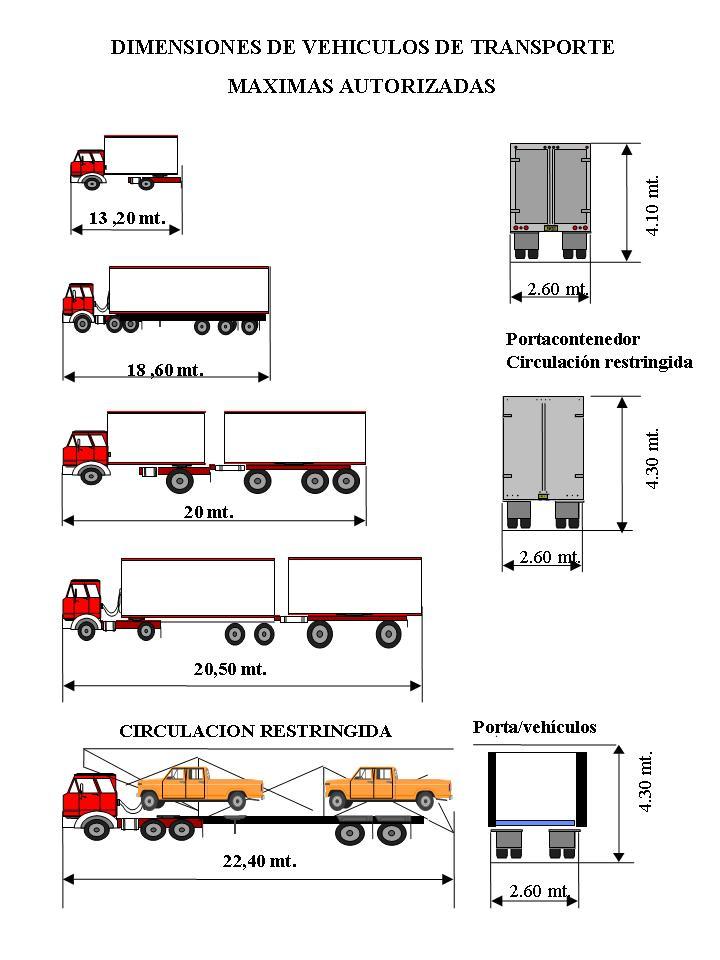 dimensiones de un vehículo de transporte